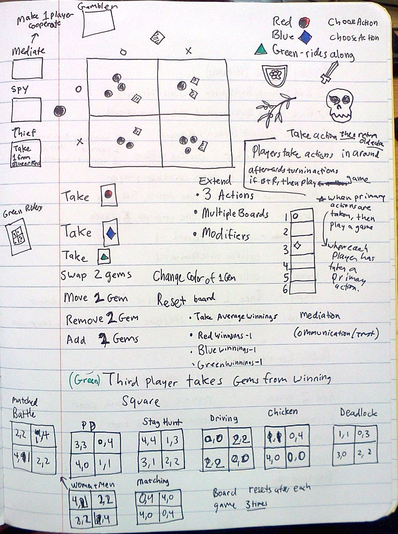 Math, Art, and Game Design, Part 2: The Game Mechanics   Real Life ...